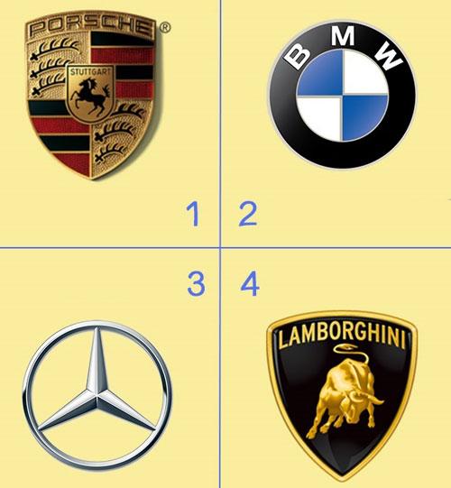 Bạn sẽ chon logo nhãn hiệu xe hơi nào?