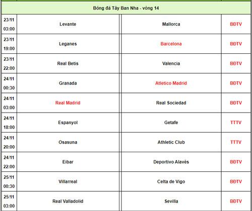 Lịch phát sóng La Liga. Ảnh: 24h