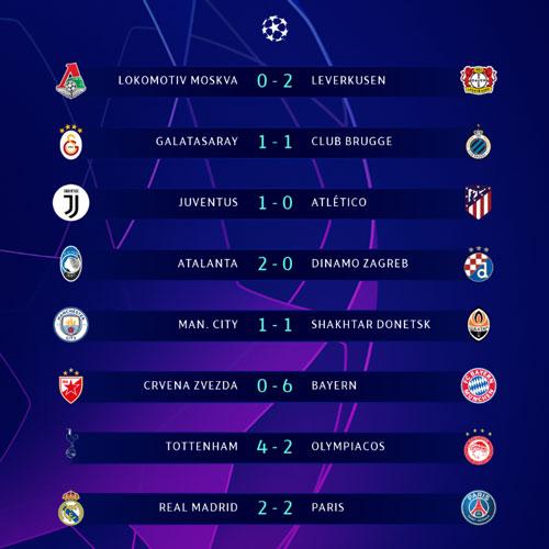 Kết quả các trận đấu ở Champions League rạng sáng nay.