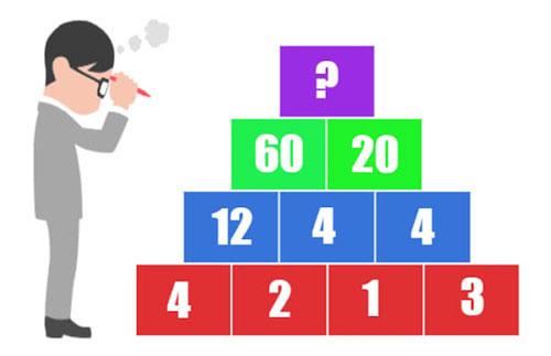 Bạn mất bao nhiêu thời gian để tìm ra đáp án?
