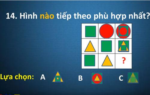 CLIP: Những câu đố kiểm tra IQ của bạn