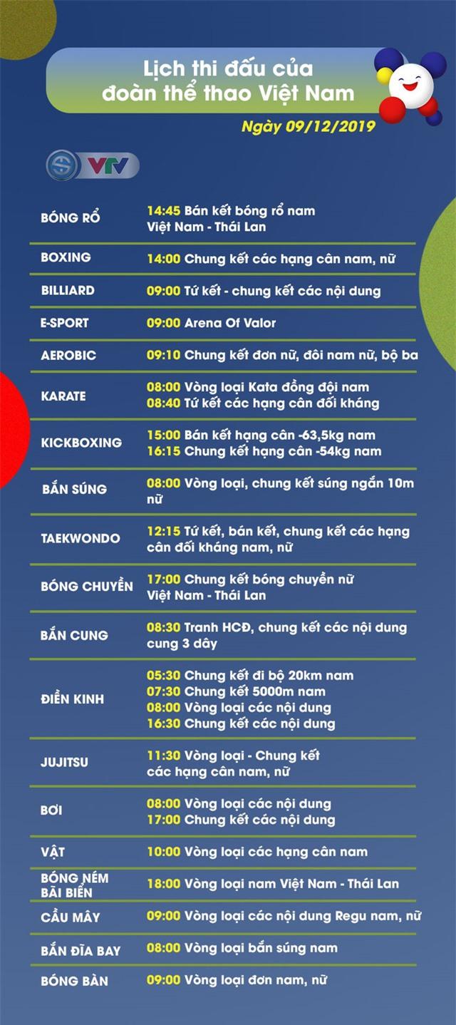Lịch thi đấu ngày 09/12 của Đoàn Thể thao Việt Nam tại SEA Games 30 - Ảnh 1.