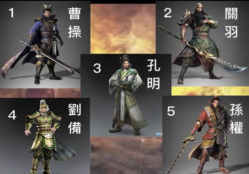 Bạn chọn nhân vật nào?