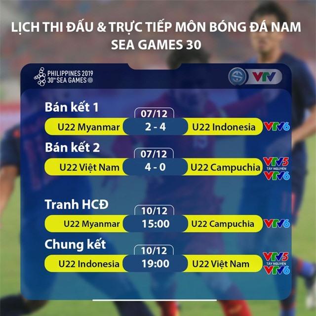 Lịch thi đấu và trực tiếp Chung kết, tranh HCĐ bóng đá nam SEA Games 30 - Ảnh 2.