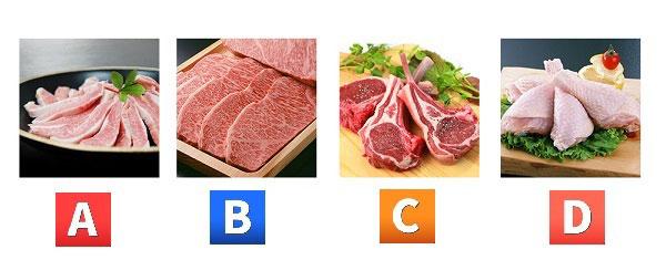 Bạn thích ăn loại thịt nào nhất dưới đây?
