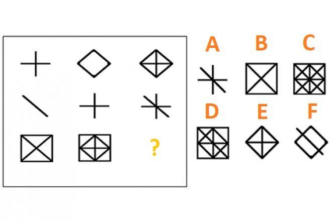 Hãy tự hào với IQ của mình nếu bạn vượt qua 9 câu đố cực xoắn não này - Ảnh 4.