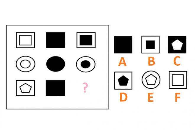 Hãy tự hào với IQ của mình nếu bạn vượt qua 9 câu đố cực xoắn não này - Ảnh 6.