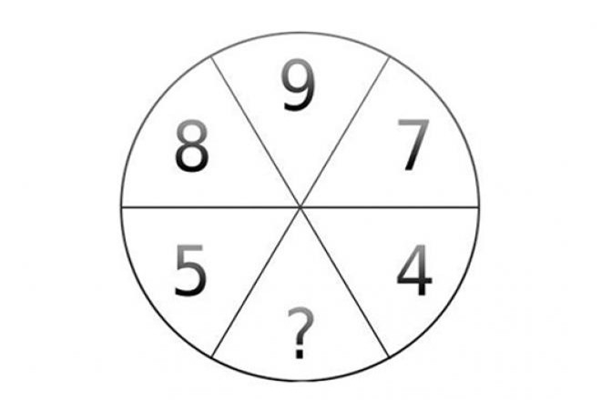 Hãy tự hào với IQ của mình nếu bạn vượt qua 9 câu đố cực xoắn não này - Ảnh 7.