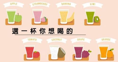 Bạn chọn nước hoa quả nào?