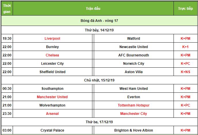 Lịch thi đấu Premier League. Ảnh: 24h.