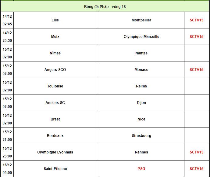 Lịch thi đấu Ligue 1. Ảnh: 24h.