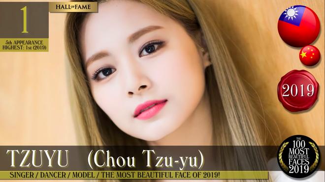 Nữ thần thế hệ mới Tzuyu (TWICE) năm ngoái giữ vị trí số 2, năm nay đã xuất sắc leo lên top 1, trở thành mỹ nhân đẹp nhất thế giới 2019