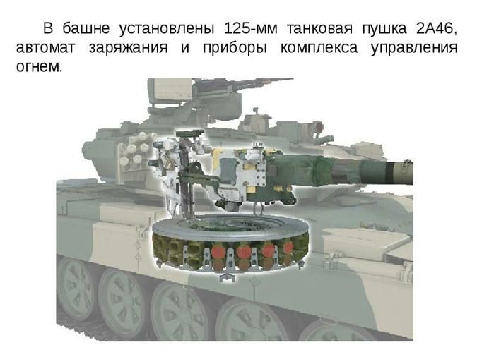 Uu, nhuoc diem cua he thong nap dan tu dong tren xe tang T-90 Viet Nam-Hinh-11