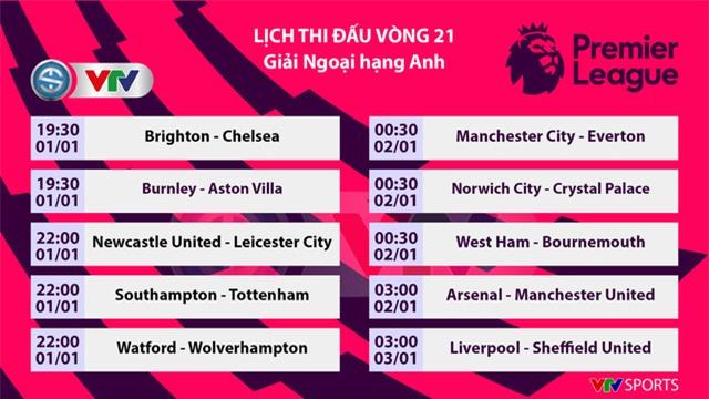Lịch thi đấu vòng 21 giải Ngoại hạng Anh: Tâm điểm Arsenal - Manchester United - Ảnh 1.
