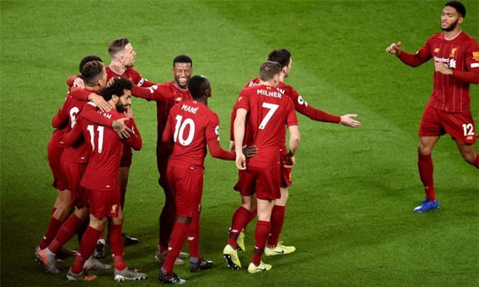 Chức vô địch Ngoại hạng Anh 2019/20 khó thoát khỏi tay Liverpool