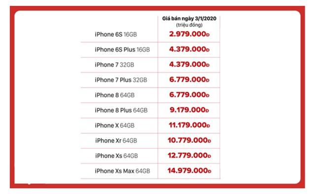 Giá iPhone XS Max cũ còn dưới 15 triệu đồng - Ảnh 2.