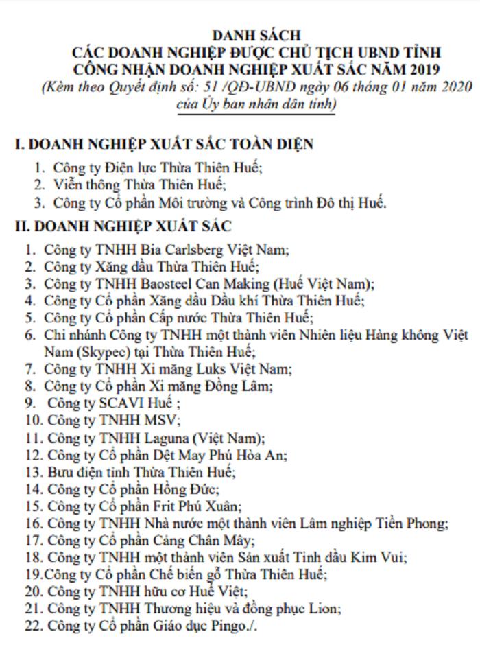 Danh sách 25 Doanh nghiệp xuất sắc năm 2019 của tỉnh Thừa Thiên Huế