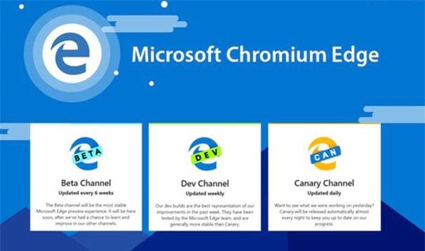 Microsoft sẽ thay thế Edge cũ bằng Edge chromium từ 15/1 - Ảnh 1.