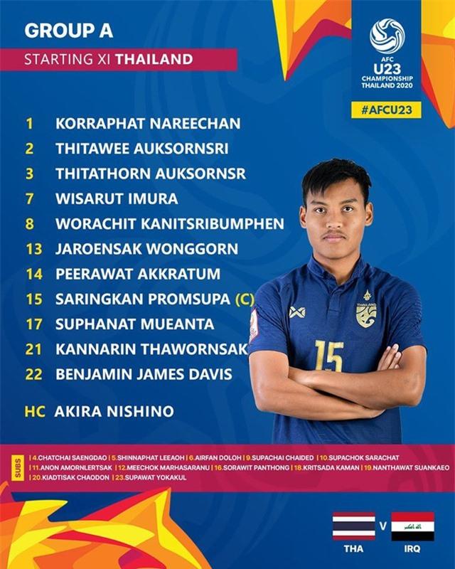 U23 Thái Lan 1-1 U23 Iraq: Đội chủ nhà vào tứ kết - 12