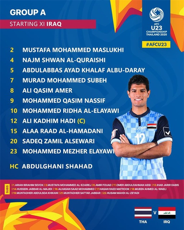 U23 Thái Lan 1-1 U23 Iraq: Đội chủ nhà vào tứ kết - 13