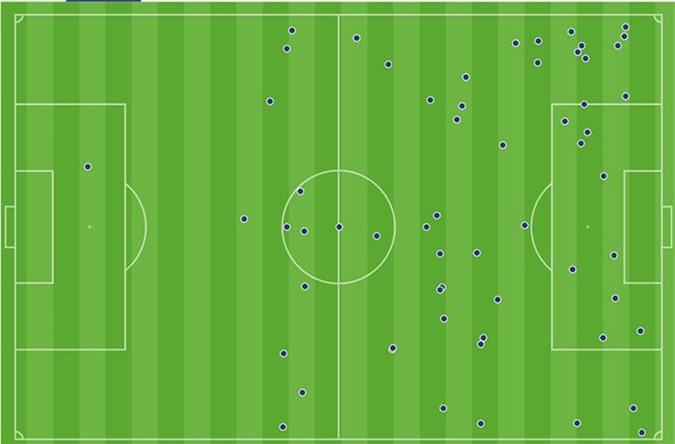 Thống kê chạm bóng của Đức Chinh, Tiến Linh ở trận gặp UAE - Thống kê: Opta