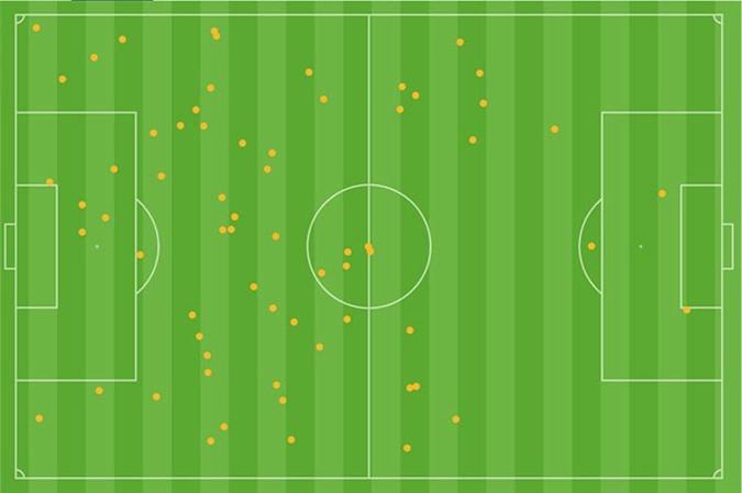 Số chạm bóng của Tiến Linh, Đức Chinh ở trận gặp U23 Jordan - Thống kê: Opta