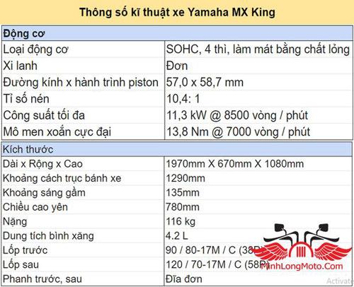 Thông số kỹ thuật của Yamaha MX King 2020. Ảnh: Minh Long Moto.