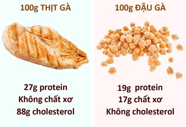Chọn thực phẩm thay thế những món ăn quen thuộc ngày Tết để tránh béo phì - 3