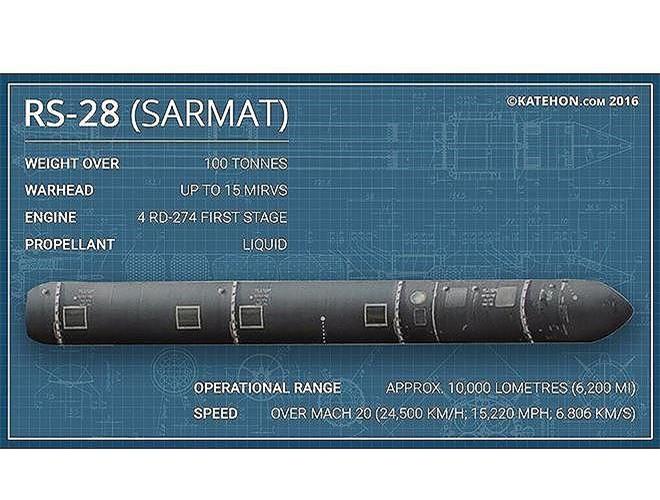 ICBM RS-28 Sarmat khong the sanh bang ten lua Satan tu thoi Lien Xo-Hinh-6