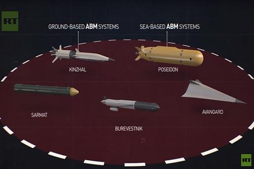 Tên lửa đạn đạo chiến lược liên lục địa RS-28 Sarmat là một trong 5 loại vũ khí chiến lược thế hệ mới được Tổng thống Nga Vladimir Putin giới thiệu trong Thông điệp Liên bang đọc hồi tháng 3/2018.