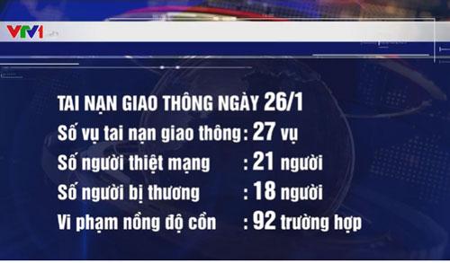 Thống kê số vụ TNGT ngày 26/1/2020