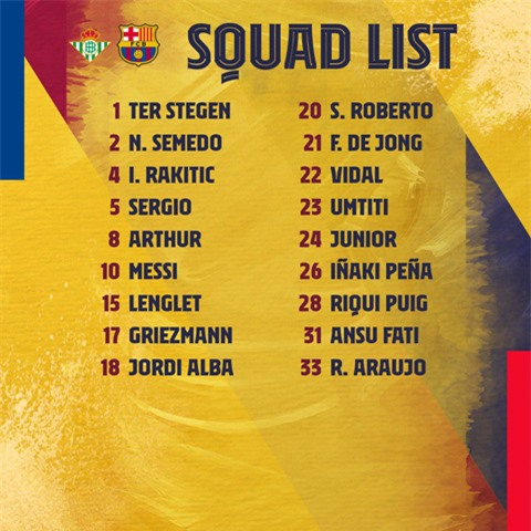 Danh sách của Barca chuẩn bị cho trận đấu với Betis
