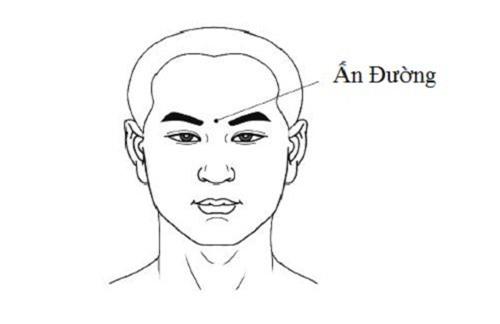 Tướng mặt của đàn ông tiểu nhân, cần tránh xa để không vướng xui xẻo - 3