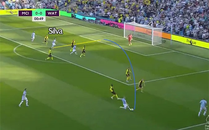 Quả bóng từ chân De Bruyne vượt qua đầu hậu vệ Watford rồi cuộn đến đúng tầm chân David Silva