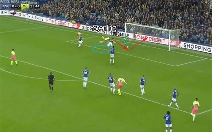 Pickford không có đất để ngăn chặn Sterling ghi bàn