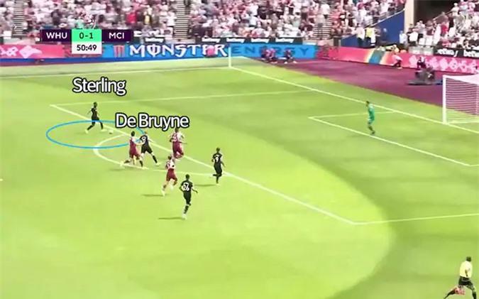 Sterling có được không gian ở bên trái và ghi bàn