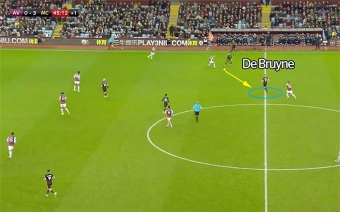 De Bruyne nhận bóng ở giữa sân và trước mắt là hàng thủ tênh hênh của Aston Villa