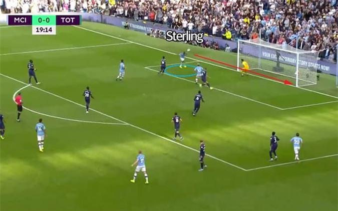 Sterling đón lõng đánh đầu ghi bàn