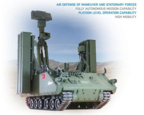 Vũ khí phòng không của Thổ Nhĩ Kỳ.