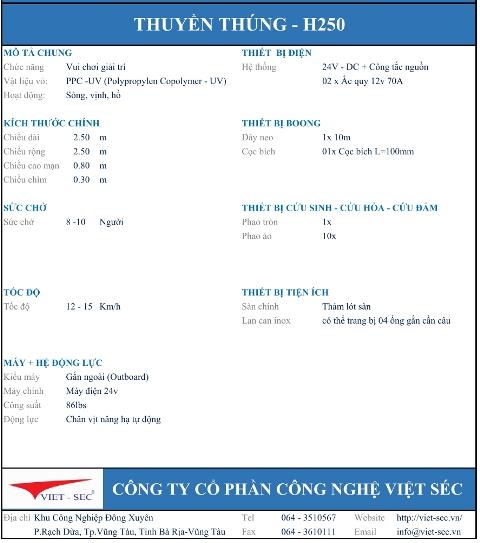 Thông số sản phẩm thuyền thúng PPC của Cty Việt Séc.