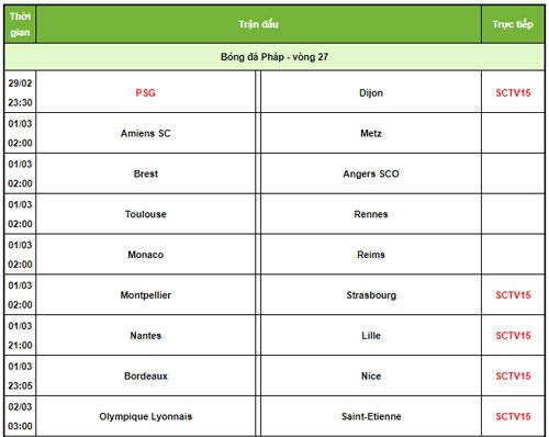 Lịch thi đấu và phát sóng Ligue 1. Ảnh: 24h