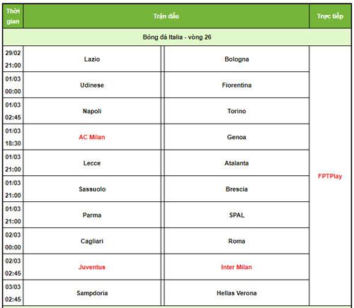 Lịch thi đấu và phát sóng Serie A. Ảnh: 24h