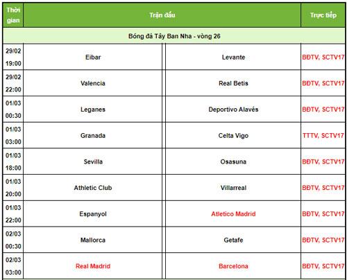 Lịch thi đấu và phát sóng La Liga. Ảnh: 24h