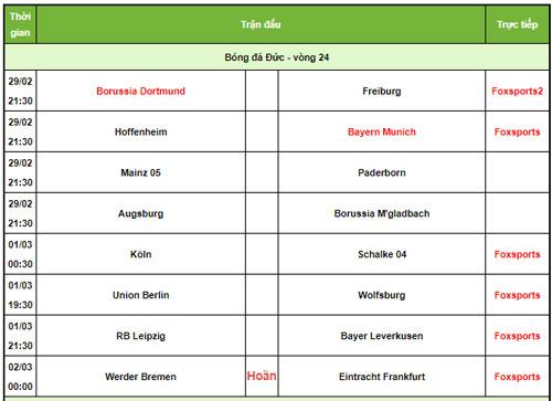 Lịch thi đấu và phát sóng Bundesliga. Ảnh: 24h