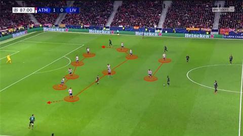 Và hệ thống phòng ngự của Atletico