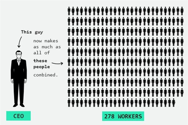 Sự thật đằng sau mức lương 1 USD của các CEO hàng đầu nước Mỹ - 8