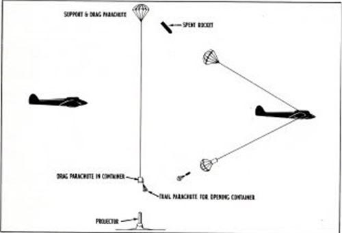 Những vũ khí kỳ lạ của Thế chiến 2 - 12