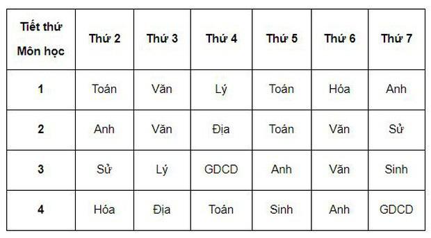 Lịch phát sóng chương trình học trực tuyến tại Ninh Bình.