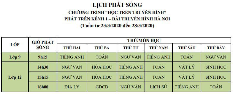 Lịch phát sóng chương trình học  trực tuyến tại Hà Nội.