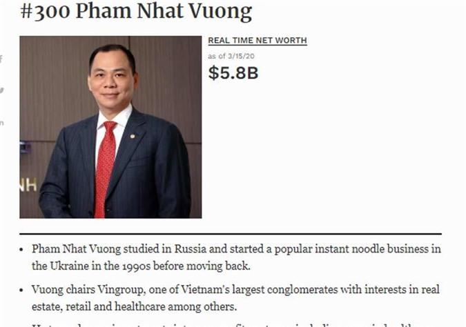 Xếp hạng tỷ phú Việt, biến động giữa nỗi lo lan rộng toàn cầu
